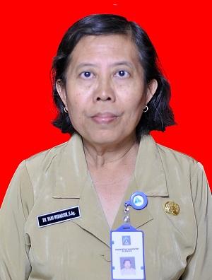 Th. Yani Widarsih, S.Ag.